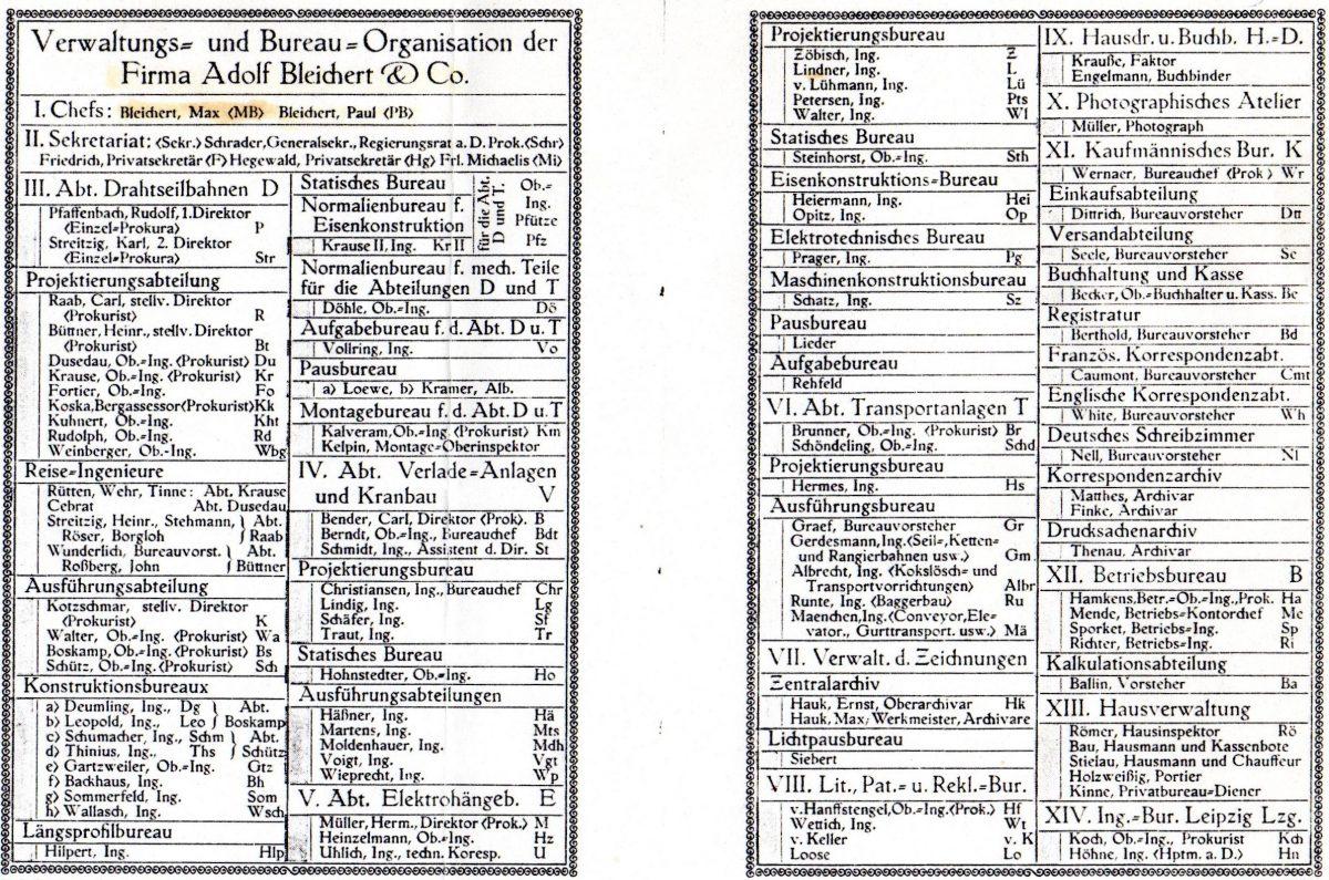 Bleichert Werk Organigramm