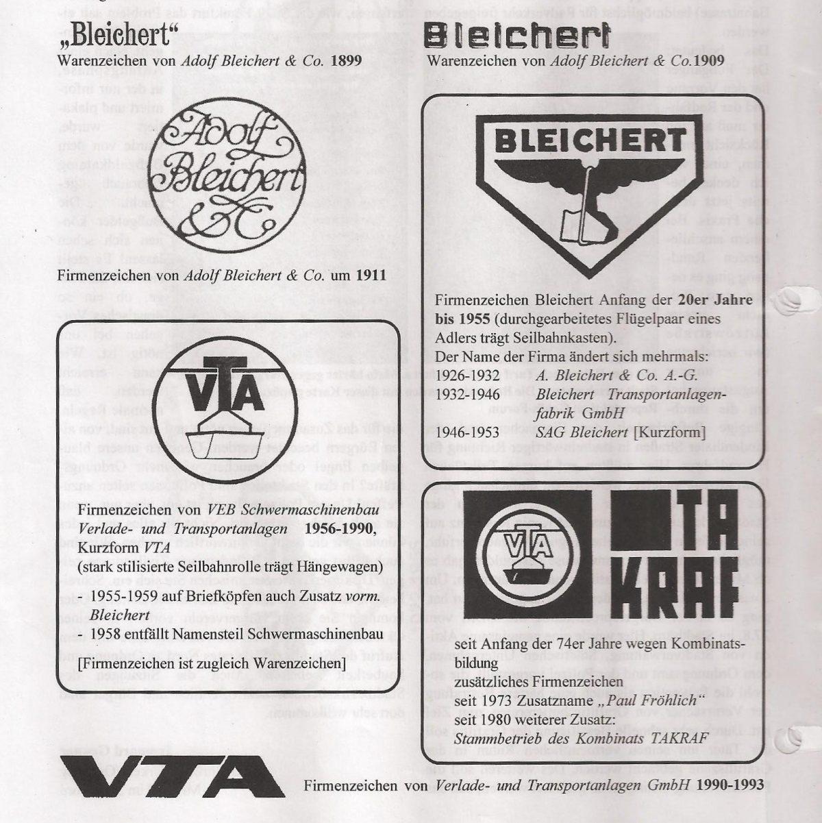 Trademarks - Copia